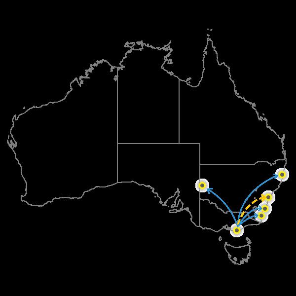 Melbourne - Sydney