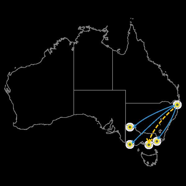 Gold Coast - Melbourne